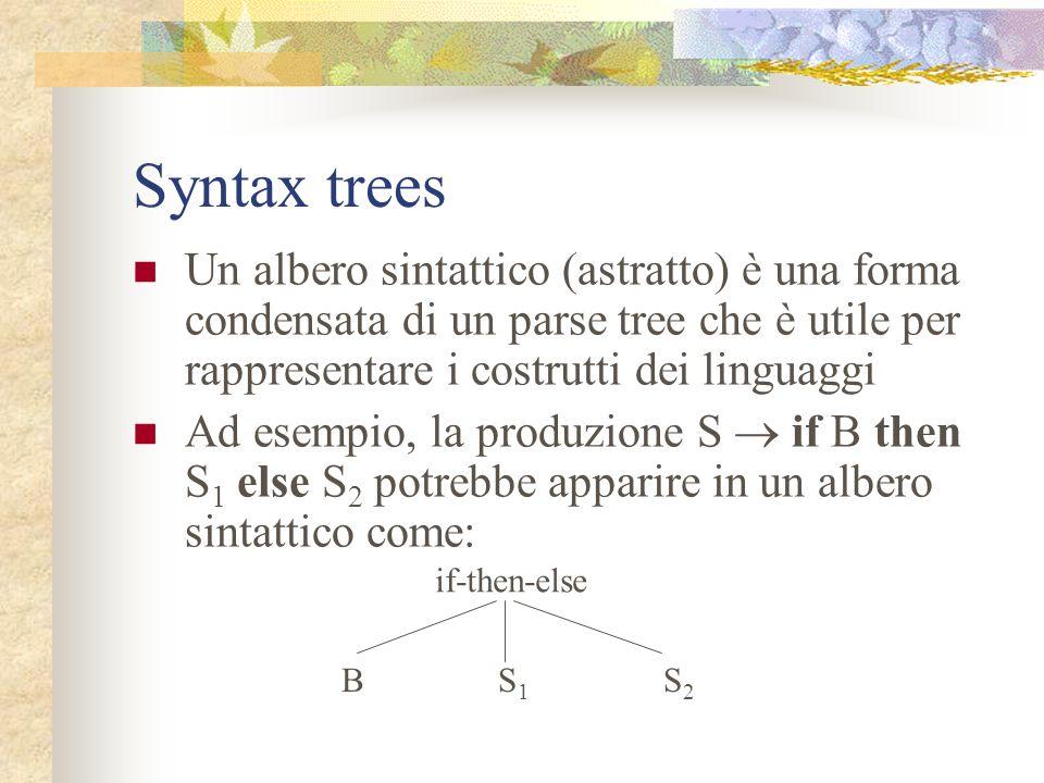 Limitazioni 1. Una grammatica che sia adatta per il parsing potrebbe non riflettere la naturale struttura gerarchica dei costrutti del linguaggio 2. I