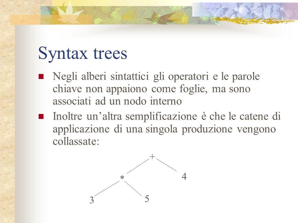 Syntax trees Un albero sintattico (astratto) è una forma condensata di un parse tree che è utile per rappresentare i costrutti dei linguaggi Ad esempi