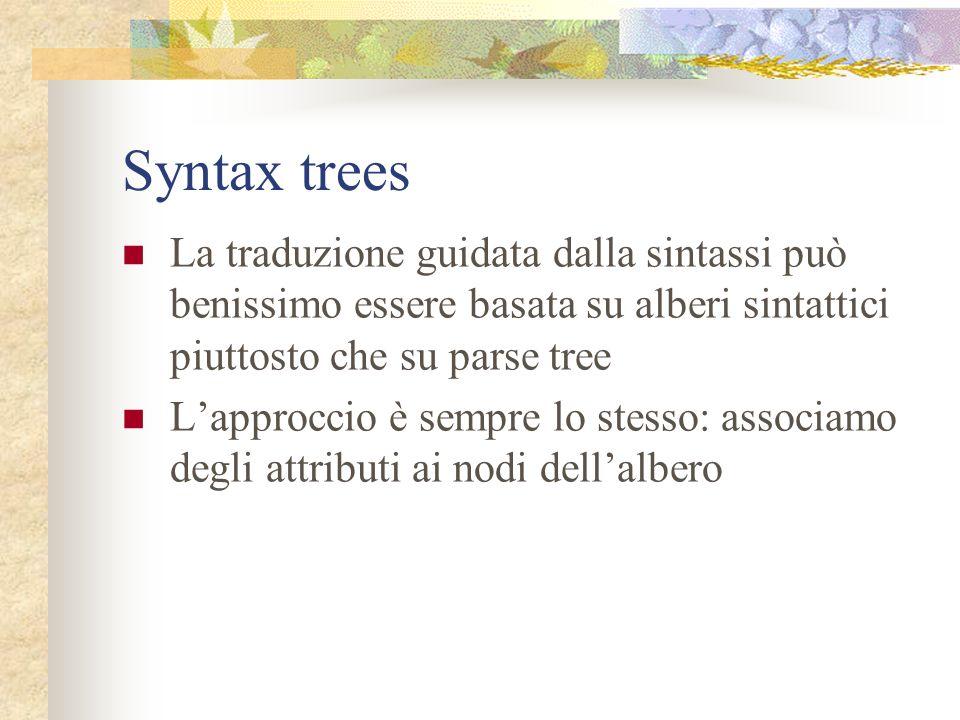 Syntax trees Negli alberi sintattici gli operatori e le parole chiave non appaiono come foglie, ma sono associati ad un nodo interno Inoltre unaltra s