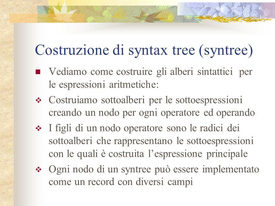 Syntax trees La traduzione guidata dalla sintassi può benissimo essere basata su alberi sintattici piuttosto che su parse tree Lapproccio è sempre lo