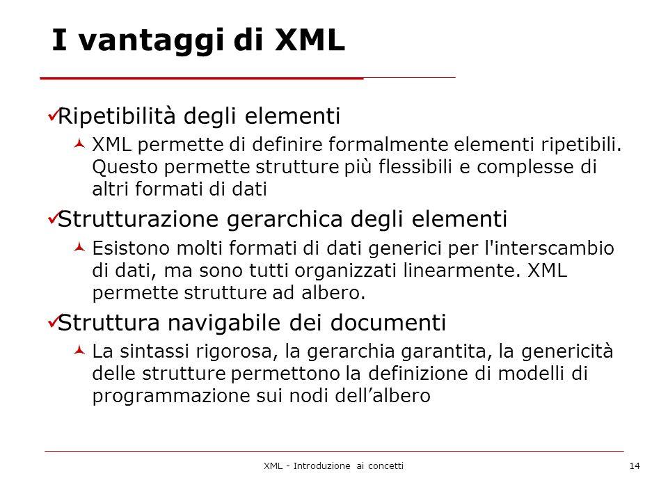 XML - Introduzione ai concetti14 I vantaggi di XML Ripetibilità degli elementi XML permette di definire formalmente elementi ripetibili.