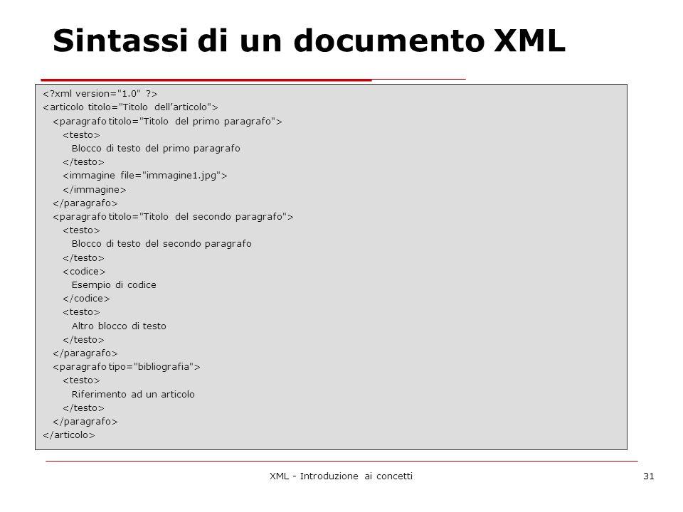 XML - Introduzione ai concetti31 Blocco di testo del primo paragrafo Blocco di testo del secondo paragrafo Esempio di codice Altro blocco di testo Riferimento ad un articolo Sintassi di un documento XML