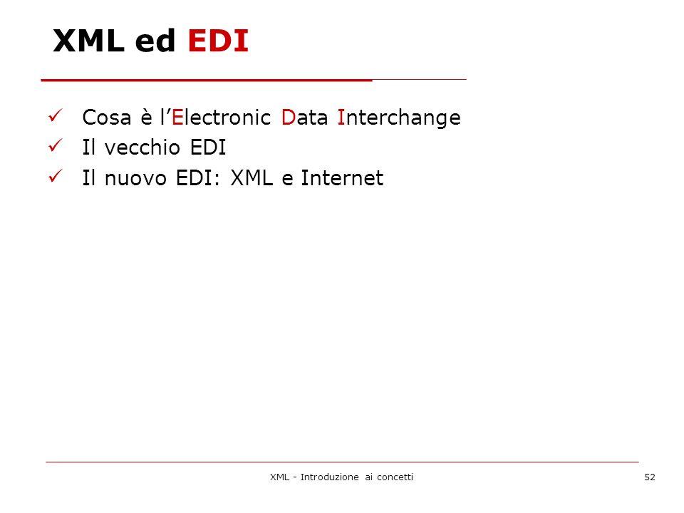 XML - Introduzione ai concetti52 XML ed EDI Cosa è lElectronic Data Interchange Il vecchio EDI Il nuovo EDI: XML e Internet