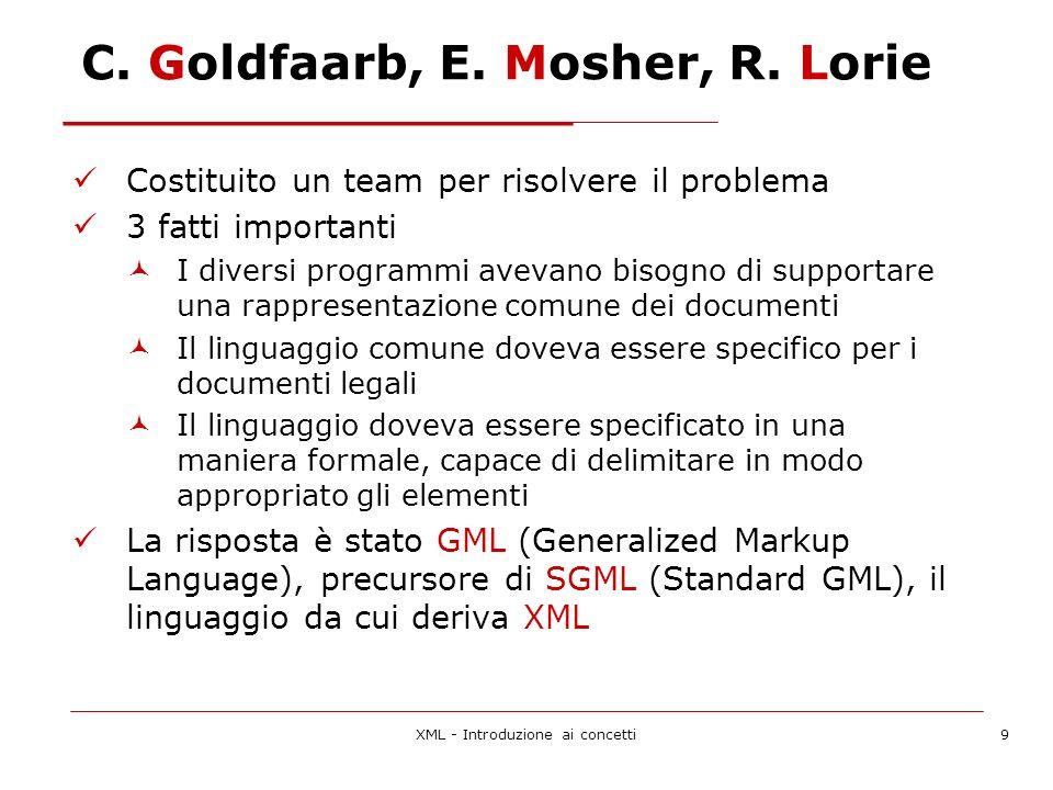 XML - Introduzione ai concetti20 Il concetto di tipo di documento La struttura ad albero del tipo di documento determina la sintassi del linguaggio di markup La sintassi di un tipo di documento deve essere espressa (mediante il markup) in ogni documento XML La definizione formale della sintassi di un tipo di documento XML può essere espressa esplicitamente in una Document Type Definition (DTD) o un XML Schema