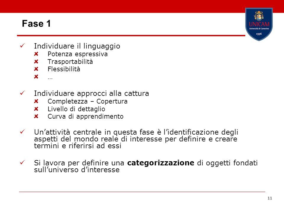 11 Fase 1 Individuare il linguaggio Potenza espressiva Trasportabilità Flessibilità … Individuare approcci alla cattura Completezza – Copertura Livell