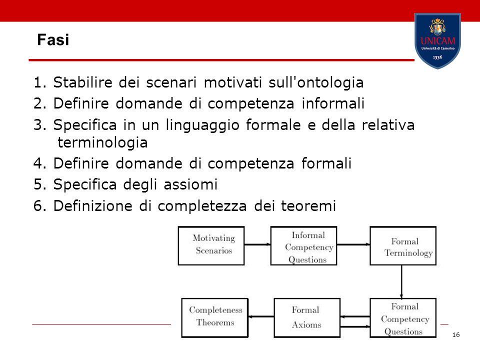 16 Fasi 1. Stabilire dei scenari motivati sull'ontologia 2. Definire domande di competenza informali 3. Specifica in un linguaggio formale e della rel