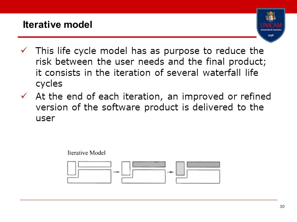 30 Iterative model This life cycle model has as purpose to reduce the risk between the user needs and the final product; it consists in the iteration
