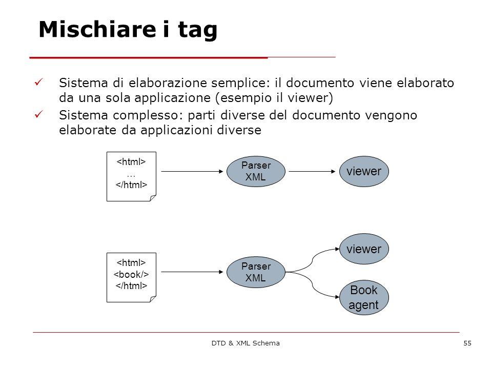 DTD & XML Schema55 Mischiare i tag Sistema di elaborazione semplice: il documento viene elaborato da una sola applicazione (esempio il viewer) Sistema complesso: parti diverse del documento vengono elaborate da applicazioni diverse … Parser XML viewer Parser XML viewer Book agent