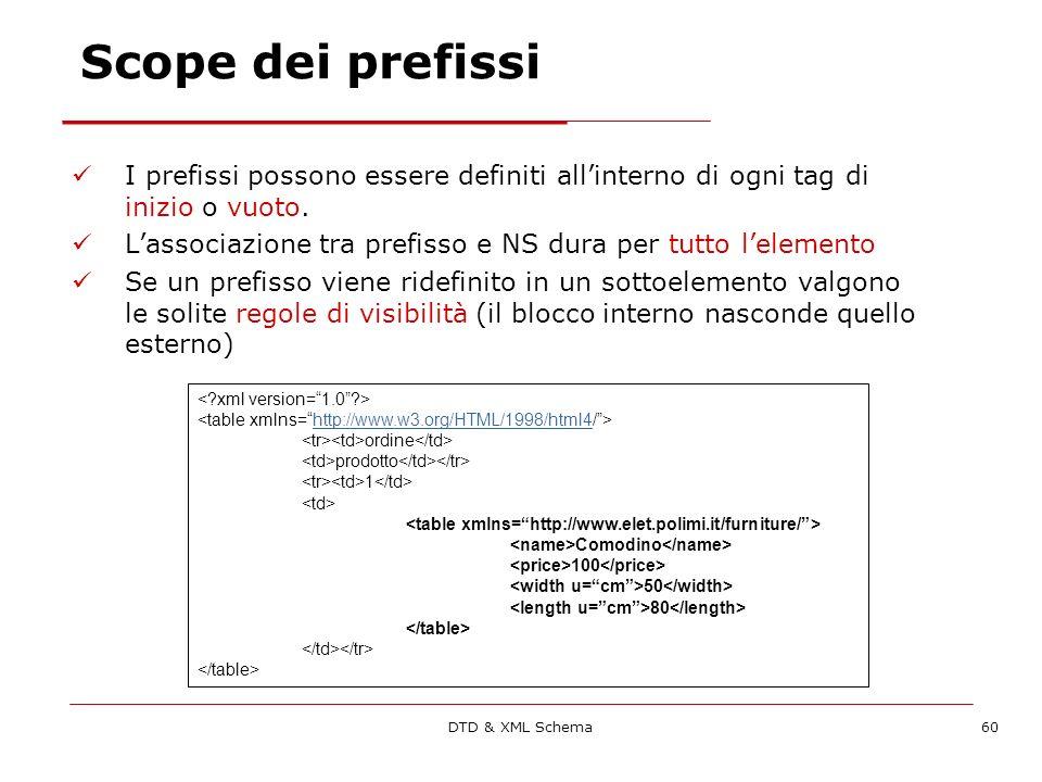 DTD & XML Schema60 Scope dei prefissi I prefissi possono essere definiti allinterno di ogni tag di inizio o vuoto.