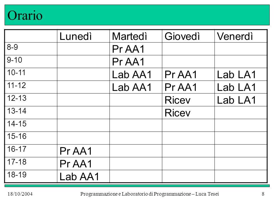 18/10/2004Programmazione e Laboratorio di Programmazione – Luca Tesei8 Orario LunedìMartedìGiovedìVenerdì 8-9 Pr AA1 9-10 Pr AA1 10-11 Lab AA1Pr AA1Lab LA1 11-12 Lab AA1Pr AA1Lab LA1 12-13 RicevLab LA1 13-14 Ricev 14-15 15-16 16-17 Pr AA1 17-18 Pr AA1 18-19 Lab AA1