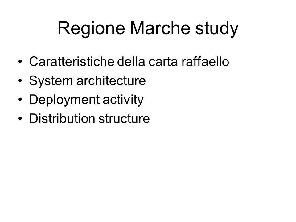 Regione Marche study Caratteristiche della carta raffaello System architecture Deployment activity Distribution structure