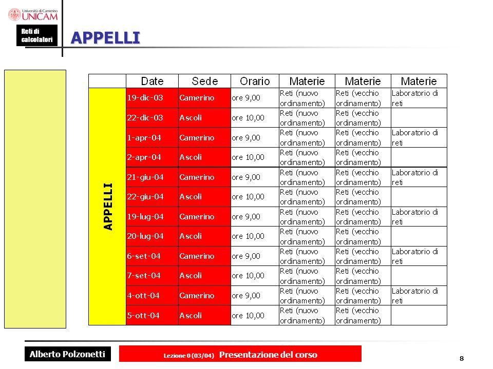 Alberto Polzonetti Reti di calcolatori Lezione 0 (03/04) Presentazione del corso 8 APPELLI