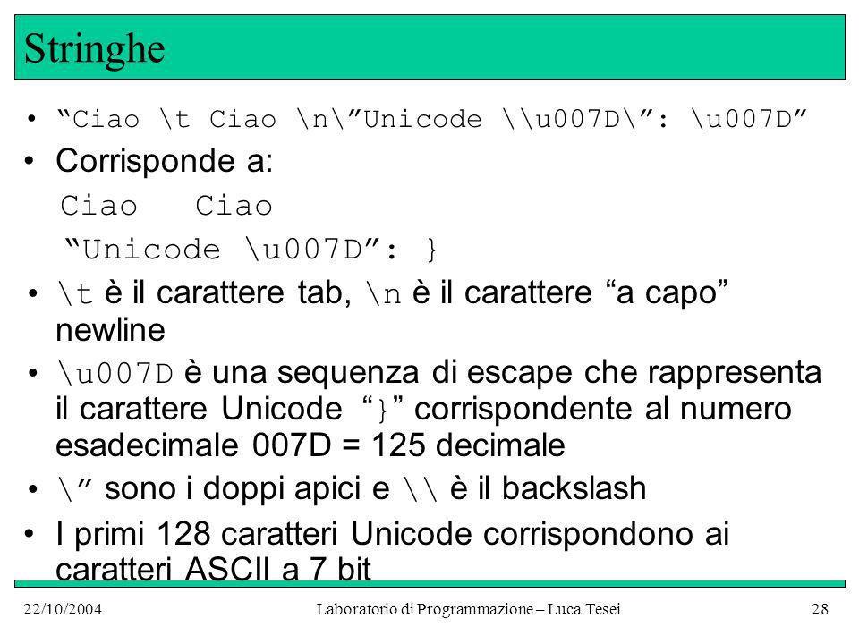 22/10/2004Laboratorio di Programmazione – Luca Tesei28 Stringhe Ciao \t Ciao \n\Unicode \\u007D\: \u007D Corrisponde a: CiaoCiao Unicode \u007D: } \t è il carattere tab, \n è il carattere a capo newline \u007D è una sequenza di escape che rappresenta il carattere Unicode } corrispondente al numero esadecimale 007D = 125 decimale \ sono i doppi apici e \\ è il backslash I primi 128 caratteri Unicode corrispondono ai caratteri ASCII a 7 bit