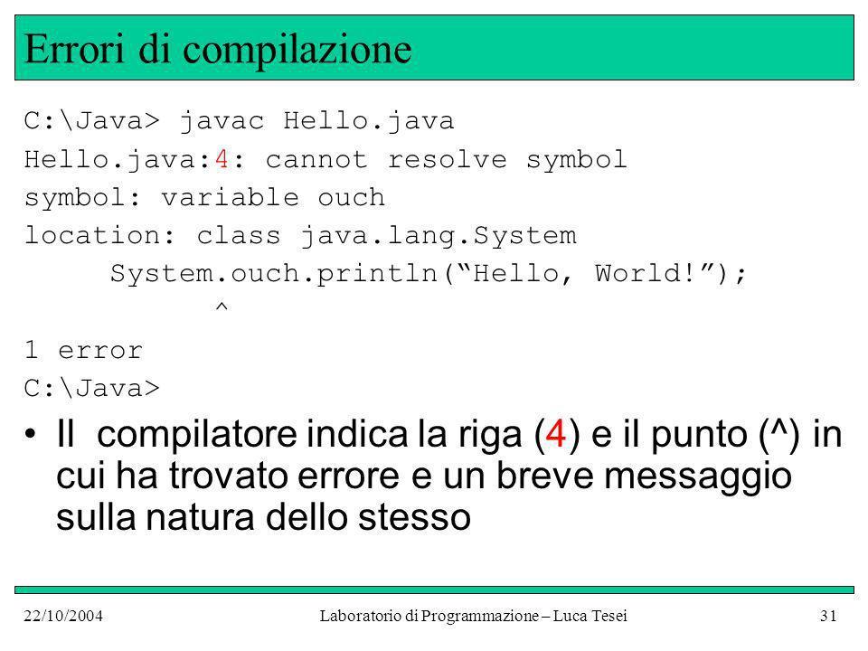 22/10/2004Laboratorio di Programmazione – Luca Tesei31 Errori di compilazione C:\Java> javac Hello.java Hello.java:4: cannot resolve symbol symbol: variable ouch location: class java.lang.System System.ouch.println(Hello, World!); ^ 1 error C:\Java> Il compilatore indica la riga (4) e il punto (^) in cui ha trovato errore e un breve messaggio sulla natura dello stesso