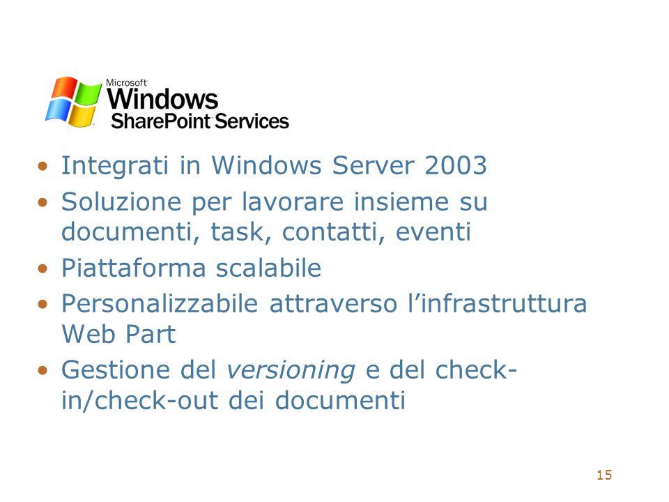 15 Integrati in Windows Server 2003 Soluzione per lavorare insieme su documenti, task, contatti, eventi Piattaforma scalabile Personalizzabile attrave