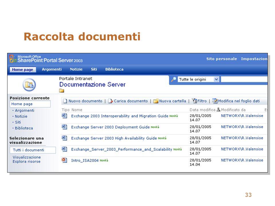 33 Raccolta documenti