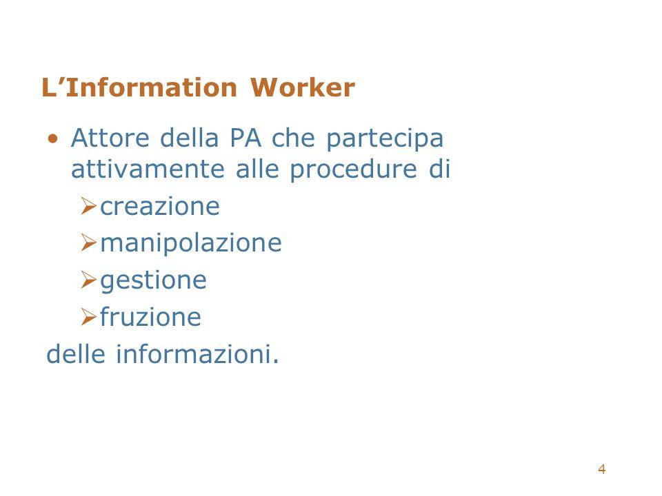 4 LInformation Worker Attore della PA che partecipa attivamente alle procedure di creazione manipolazione gestione fruzione delle informazioni.
