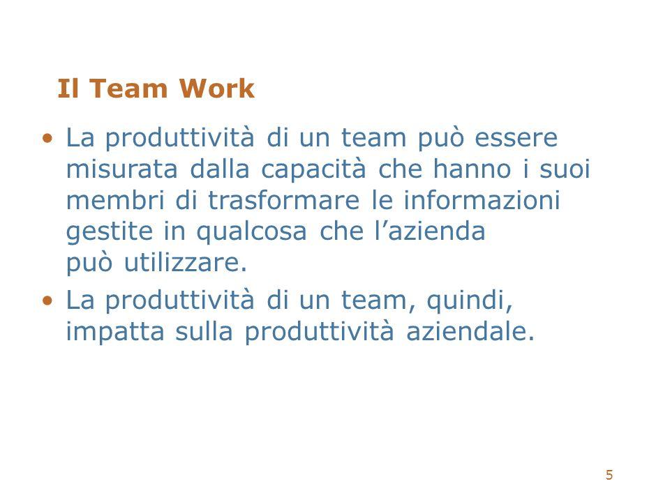 5 Il Team Work La produttività di un team può essere misurata dalla capacità che hanno i suoi membri di trasformare le informazioni gestite in qualcos