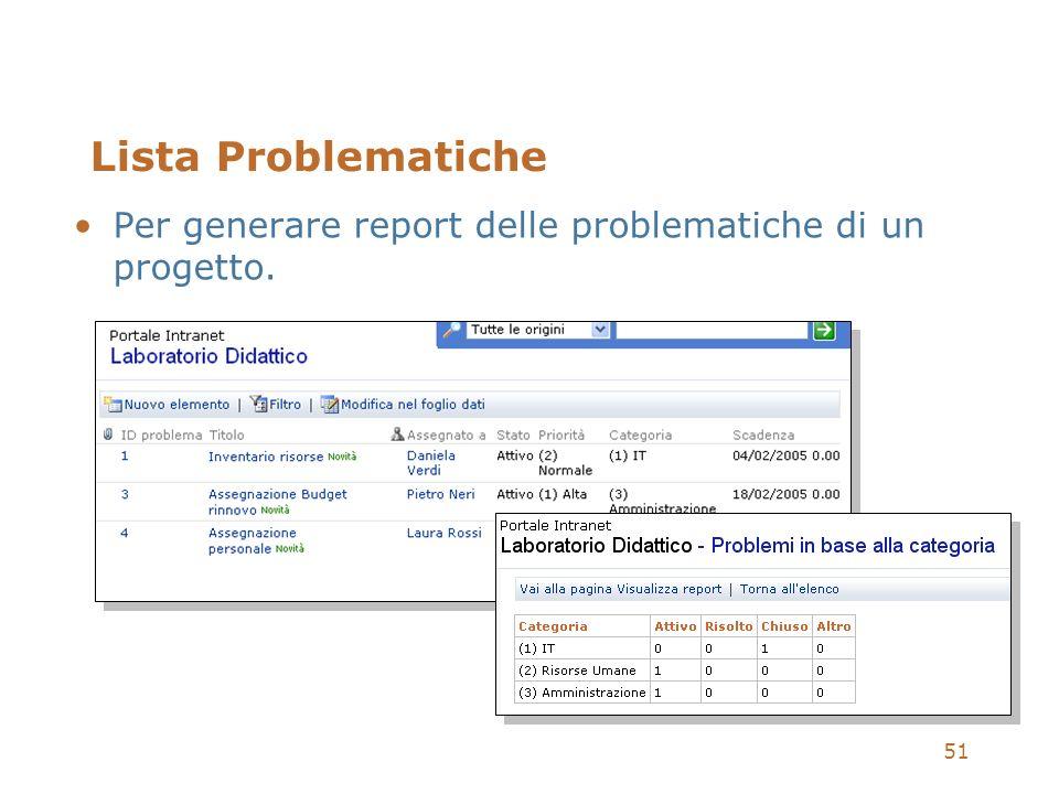 51 Lista Problematiche Per generare report delle problematiche di un progetto.