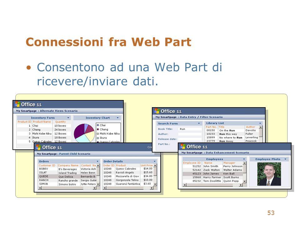 53 Connessioni fra Web Part Consentono ad una Web Part di ricevere/inviare dati.