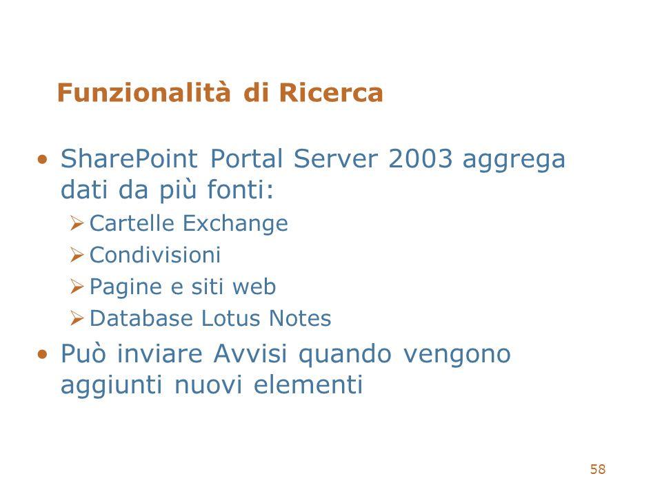 58 Funzionalità di Ricerca SharePoint Portal Server 2003 aggrega dati da più fonti: Cartelle Exchange Condivisioni Pagine e siti web Database Lotus No