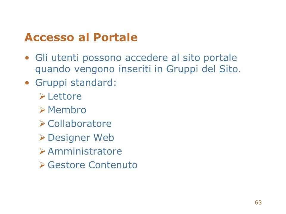63 Accesso al Portale Gli utenti possono accedere al sito portale quando vengono inseriti in Gruppi del Sito. Gruppi standard: Lettore Membro Collabor