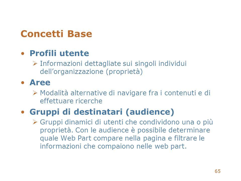65 Concetti Base Profili utente Informazioni dettagliate sui singoli individui dellorganizzazione (proprietà) Aree Modalità alternative di navigare fr