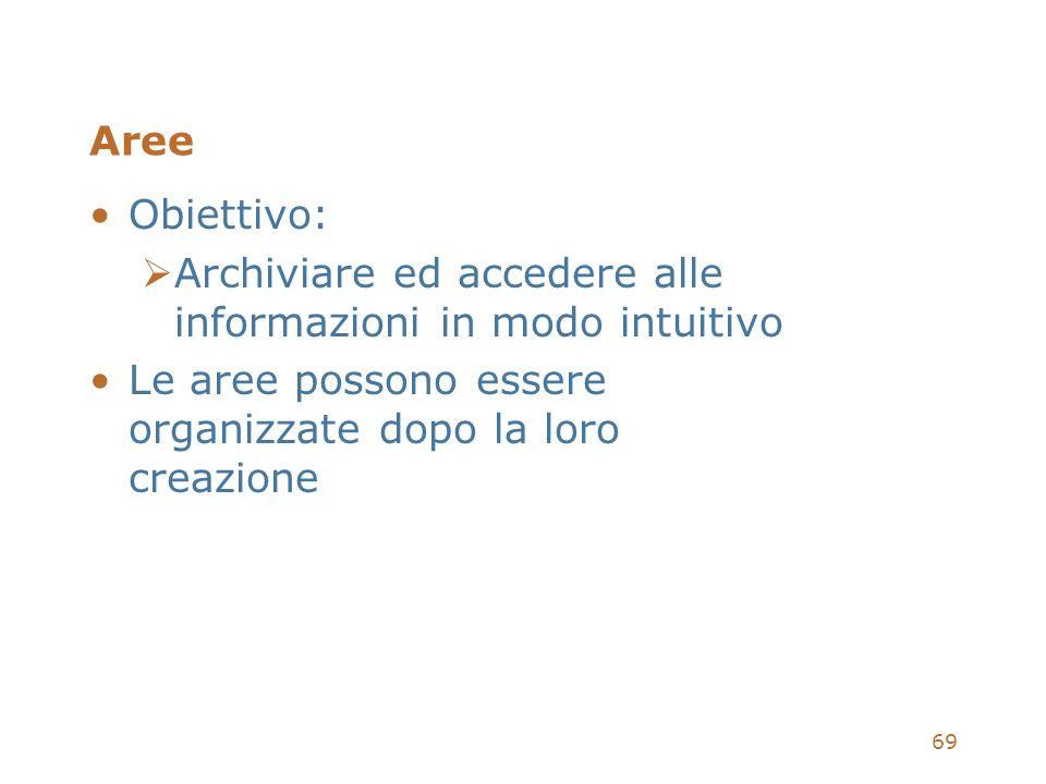 69 Aree Obiettivo: Archiviare ed accedere alle informazioni in modo intuitivo Le aree possono essere organizzate dopo la loro creazione