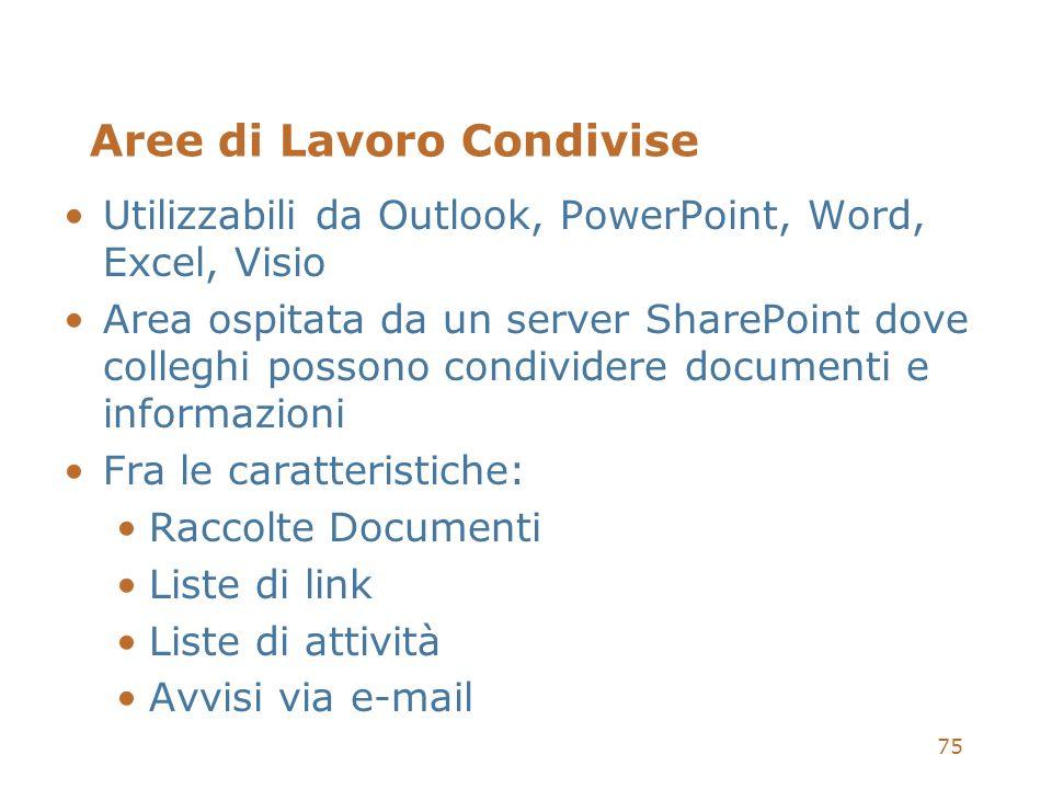 75 Aree di Lavoro Condivise Utilizzabili da Outlook, PowerPoint, Word, Excel, Visio Area ospitata da un server SharePoint dove colleghi possono condiv