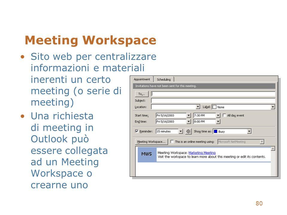 80 Meeting Workspace Sito web per centralizzare informazioni e materiali inerenti un certo meeting (o serie di meeting) Una richiesta di meeting in Ou