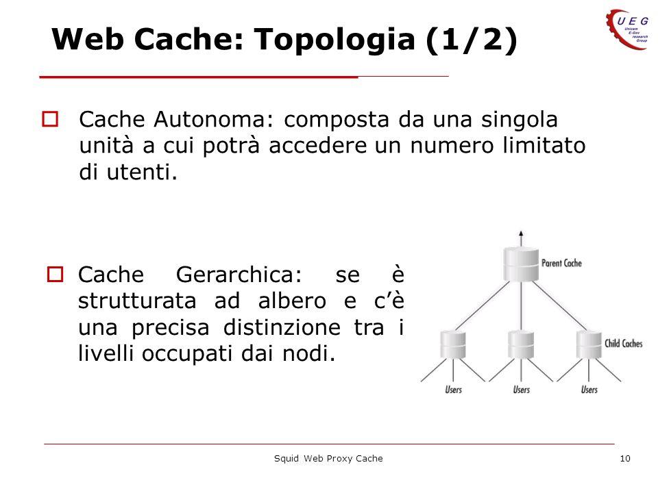 Squid Web Proxy Cache10 Web Cache: Topologia (1/2) Cache Autonoma: composta da una singola unità a cui potrà accedere un numero limitato di utenti. Ca
