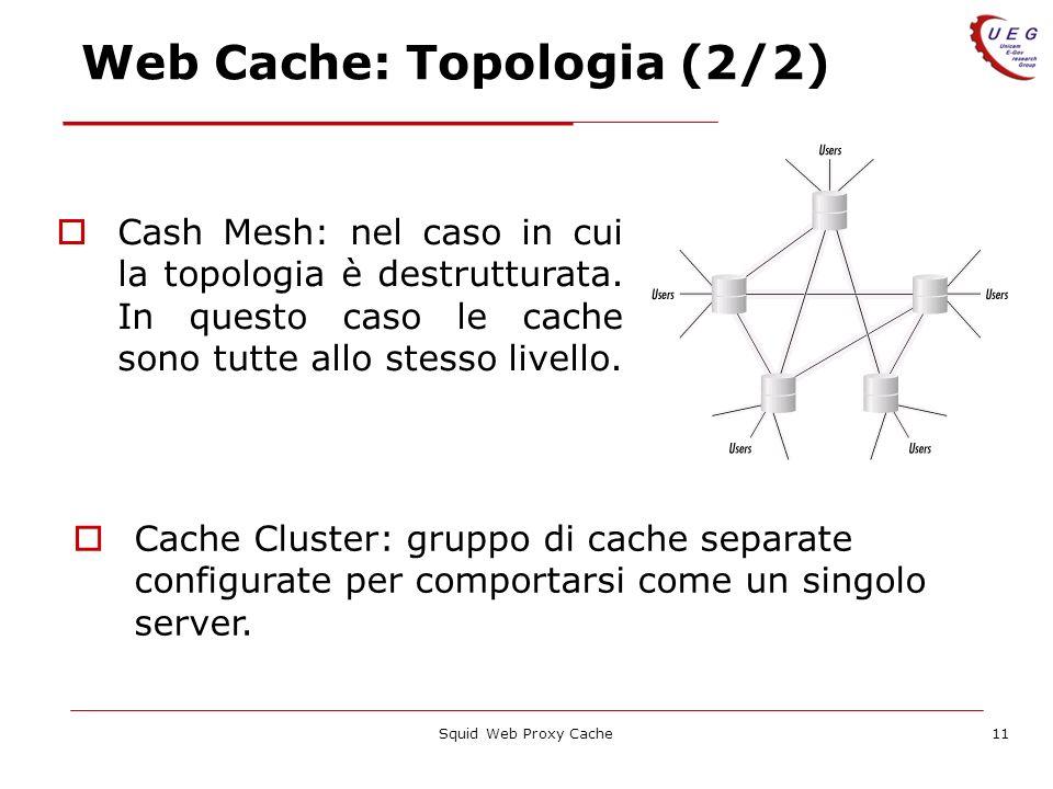 Squid Web Proxy Cache11 Web Cache: Topologia (2/2) Cash Mesh: nel caso in cui la topologia è destrutturata. In questo caso le cache sono tutte allo st