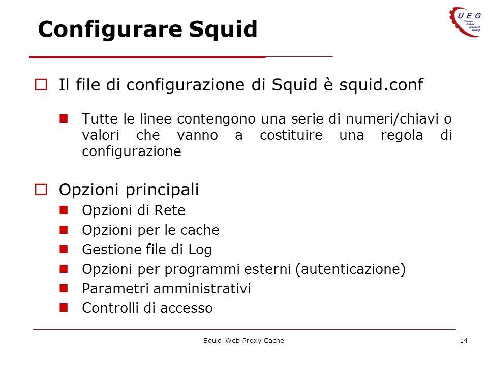 Squid Web Proxy Cache14 Configurare Squid Il file di configurazione di Squid è squid.conf Tutte le linee contengono una serie di numeri/chiavi o valor