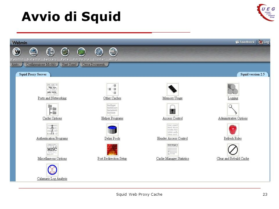 Squid Web Proxy Cache23 Avvio di Squid