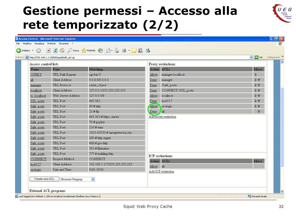 Squid Web Proxy Cache32 Gestione permessi – Accesso alla rete temporizzato (2/2)