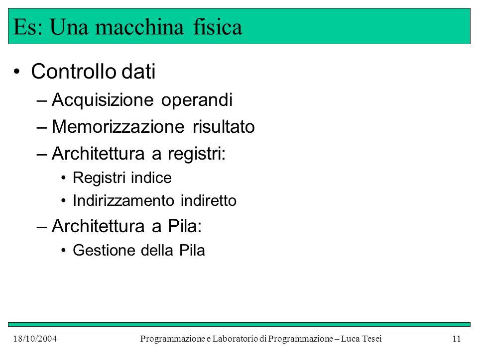 18/10/2004Programmazione e Laboratorio di Programmazione – Luca Tesei10 Es: Una macchina fisica Operazioni Primitive –Operazioni aritmetico-logiche –Operazioni di manipolazione di stringhe di bit –Lettura/Scrittura di celle di memoria e registri –Input/output Controllo di Sequenza (salti, condizionali, chiamate e ritorni dai sottoprogrammi) –Registro contatore istruzioni (PC) –Strutture dati che contengono i punti di ritorno dei sottoprogrammi