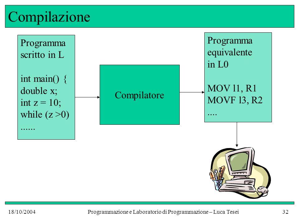 18/10/2004Programmazione e Laboratorio di Programmazione – Luca Tesei31 Compilazione Un compilatore è un programma che si occupa di tradurre un altro programma scritto in un linguaggio L in un programma equivalente scritto in L0, linguaggio di una macchina fisica ospite