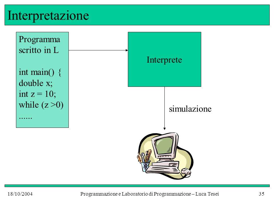 18/10/2004Programmazione e Laboratorio di Programmazione – Luca Tesei34 Interpretazione Il linguaggio L è implementato su una macchina che funziona su L0 tramite una simulazione software Un programma in L0 (generalmente chiamato interprete) si occupa di prelevare nel giusto ordine le istruzioni di un programma dato in L, di simulare la loro esecuzione e di restituirne i risultati.