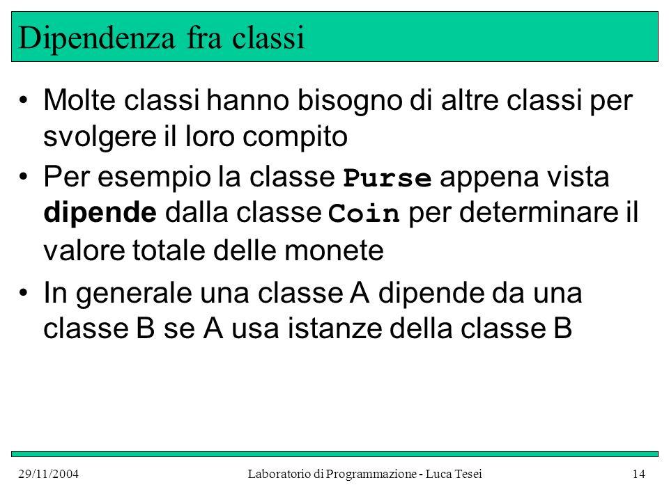 29/11/2004Laboratorio di Programmazione - Luca Tesei14 Dipendenza fra classi Molte classi hanno bisogno di altre classi per svolgere il loro compito Per esempio la classe Purse appena vista dipende dalla classe Coin per determinare il valore totale delle monete In generale una classe A dipende da una classe B se A usa istanze della classe B