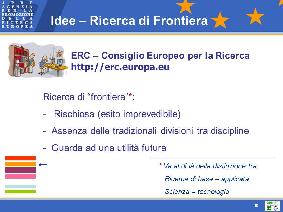 10 ERC – Consiglio Europeo per la Ricerca http://erc.europa.eu Ricerca di frontiera*: - Rischiosa (esito imprevedibile) -Assenza delle tradizionali di