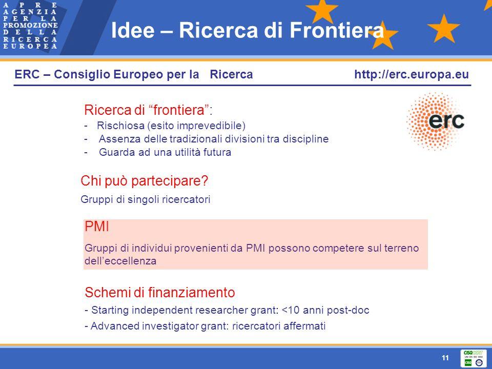 11 ERC – Consiglio Europeo per la Ricerca Ricerca di frontiera: - Rischiosa (esito imprevedibile) -Assenza delle tradizionali divisioni tra discipline