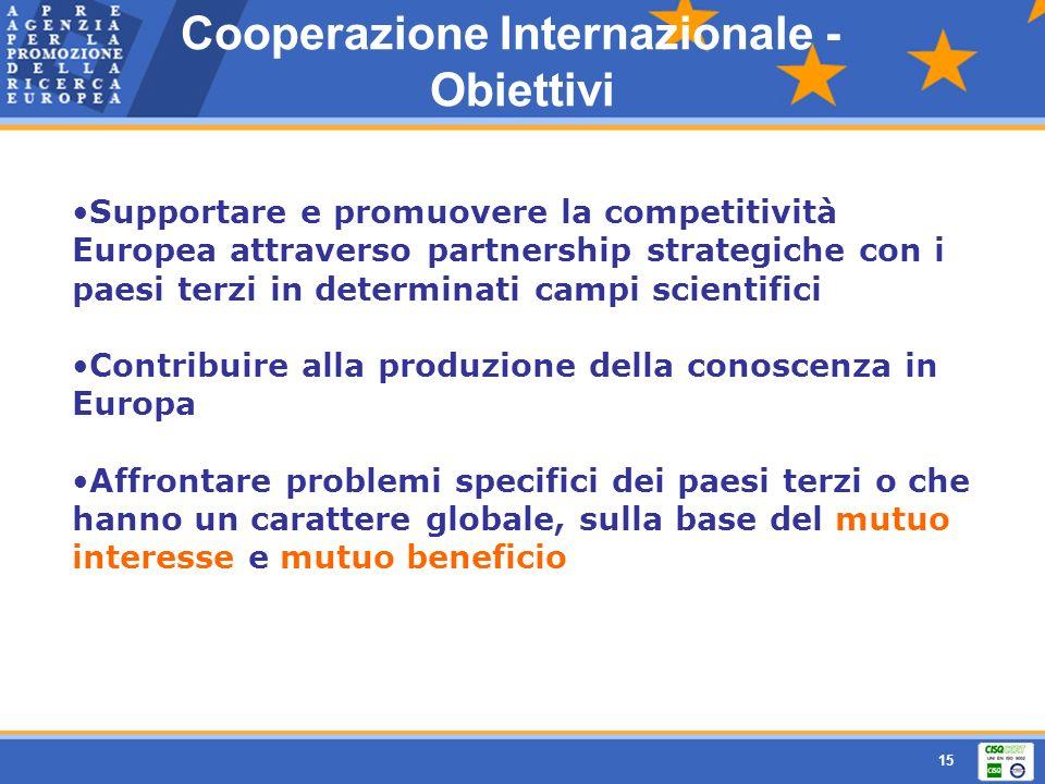15 Supportare e promuovere la competitività Europea attraverso partnership strategiche con i paesi terzi in determinati campi scientifici Contribuire