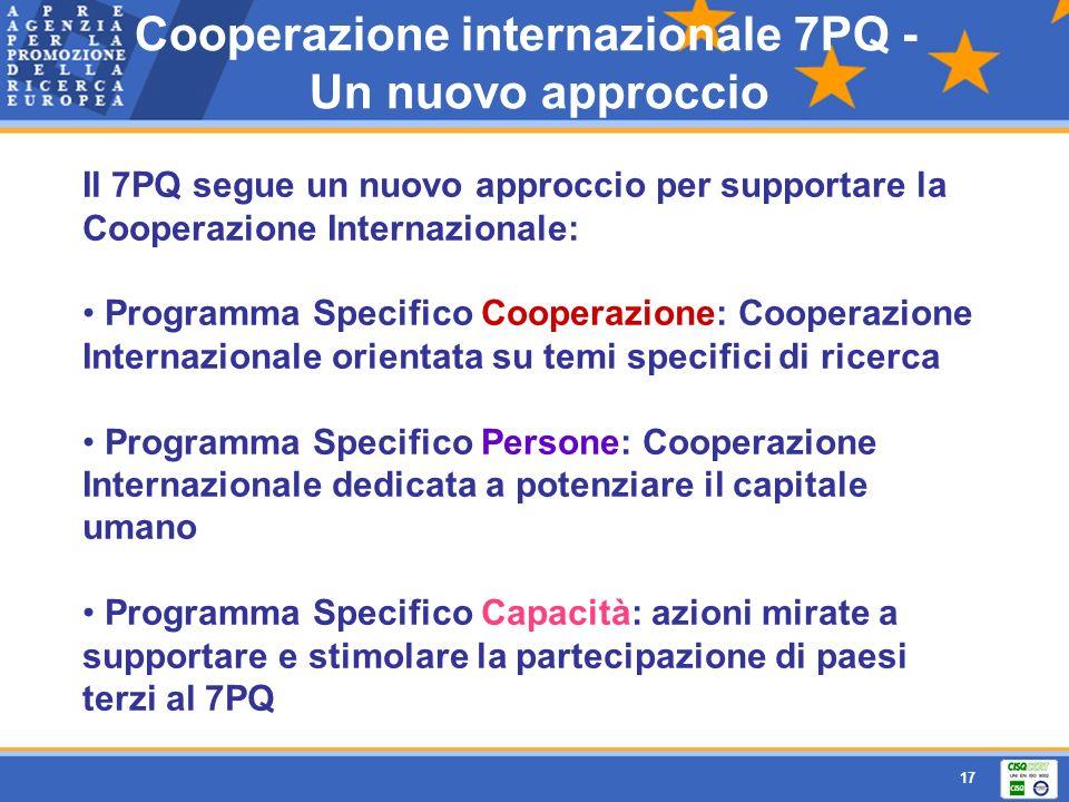 17 Il 7PQ segue un nuovo approccio per supportare la Cooperazione Internazionale: Programma Specifico Cooperazione: Cooperazione Internazionale orient