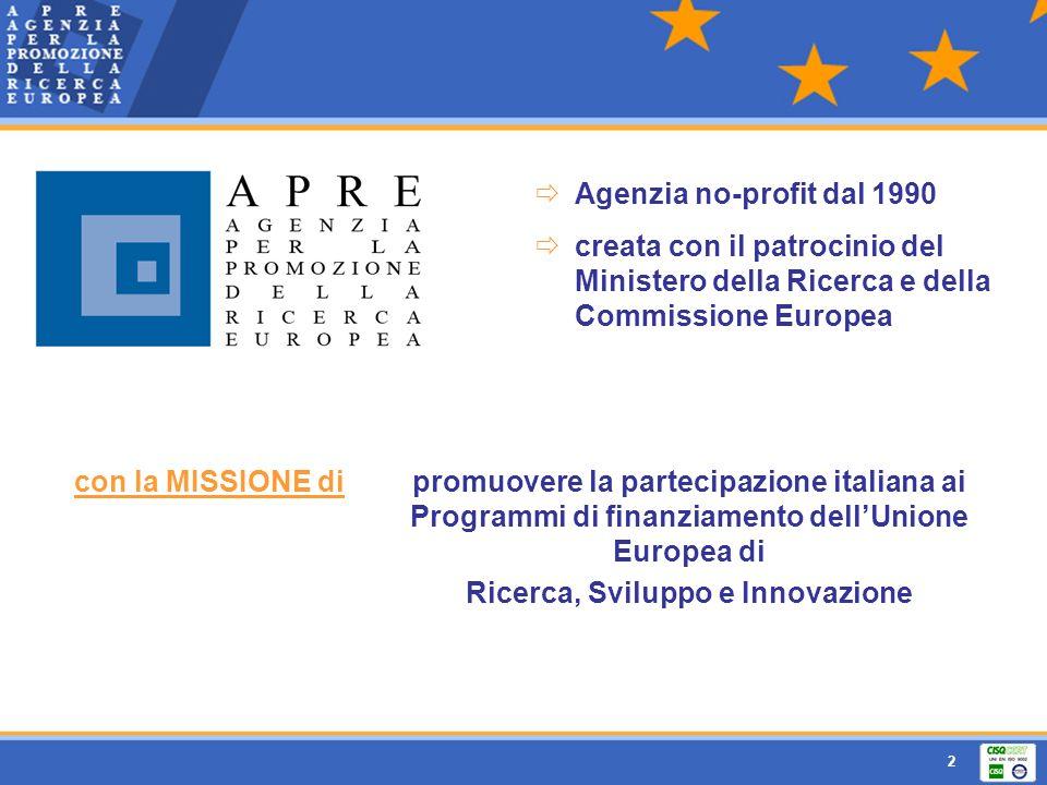 2 Agenzia no-profit dal 1990 creata con il patrocinio del Ministero della Ricerca e della Commissione Europea promuovere la partecipazione italiana ai