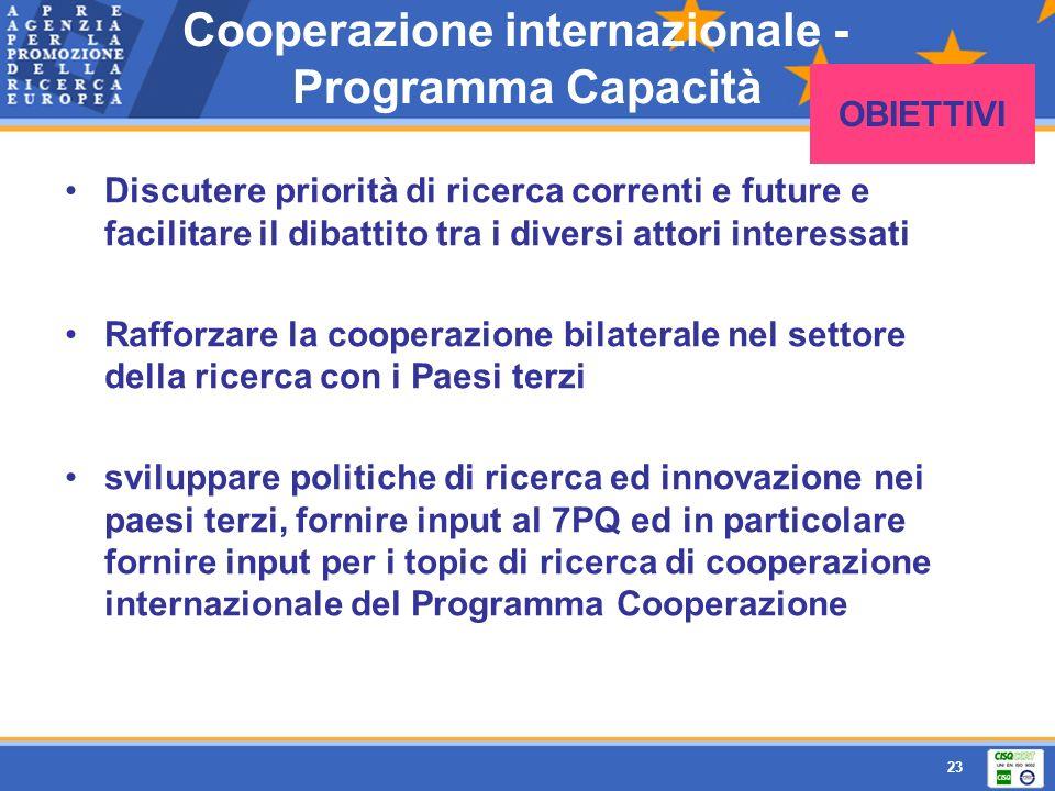 23 Discutere priorità di ricerca correnti e future e facilitare il dibattito tra i diversi attori interessati Rafforzare la cooperazione bilaterale ne