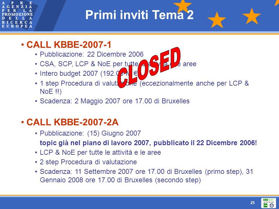 25 Primi inviti Tema 2 CALL KBBE-2007-1 Pubblicazione: 22 Dicembre 2006 CSA, SCP, LCP & NoE per tutte le attività e le aree Intero budget 2007 (192.09