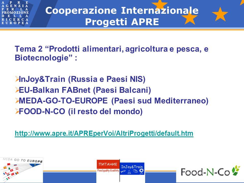 28 Cooperazione Internazionale Progetti APRE Tema 2 Prodotti alimentari, agricoltura e pesca, e Biotecnologie : InJoy&Train (Russia e Paesi NIS) EU-Ba