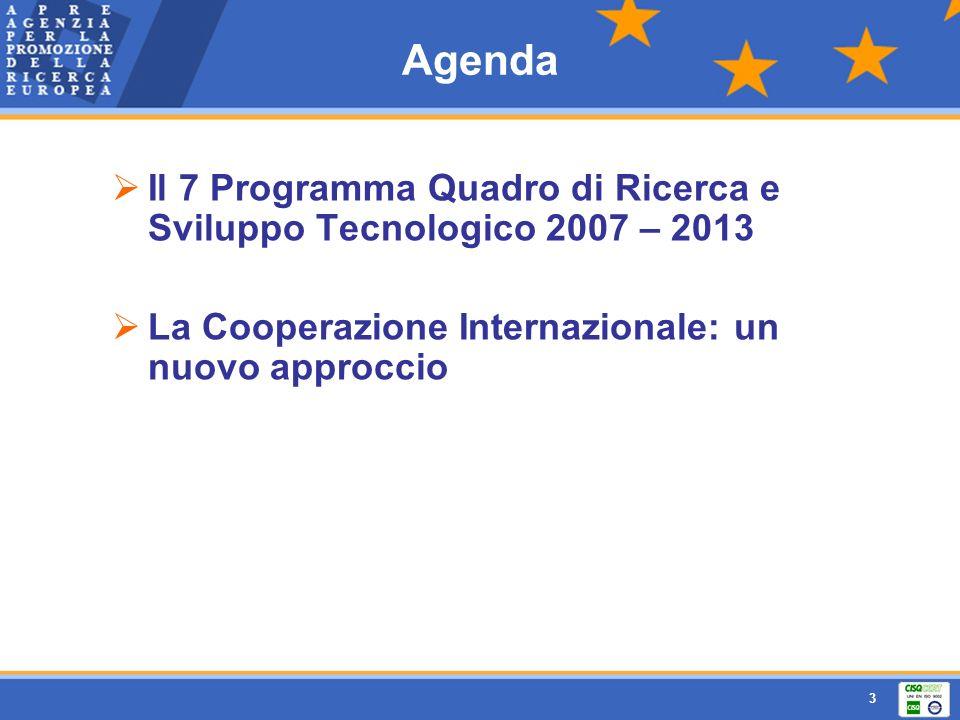 3 Agenda Il 7 Programma Quadro di Ricerca e Sviluppo Tecnologico 2007 – 2013 La Cooperazione Internazionale: un nuovo approccio