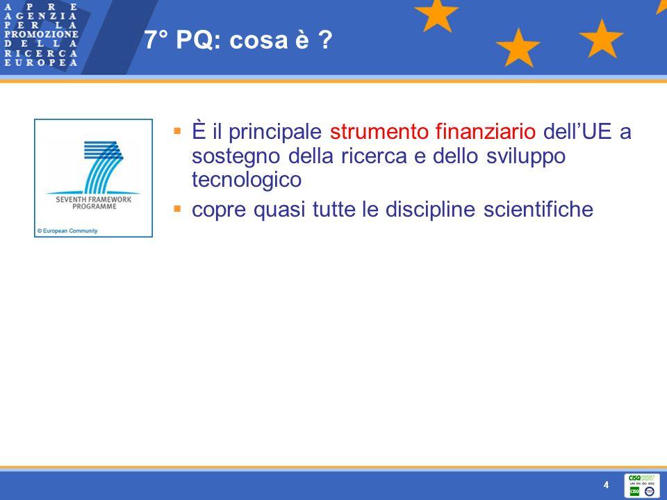 4 7° PQ: cosa è ? È il principale strumento finanziario dellUE a sostegno della ricerca e dello sviluppo tecnologico copre quasi tutte le discipline s