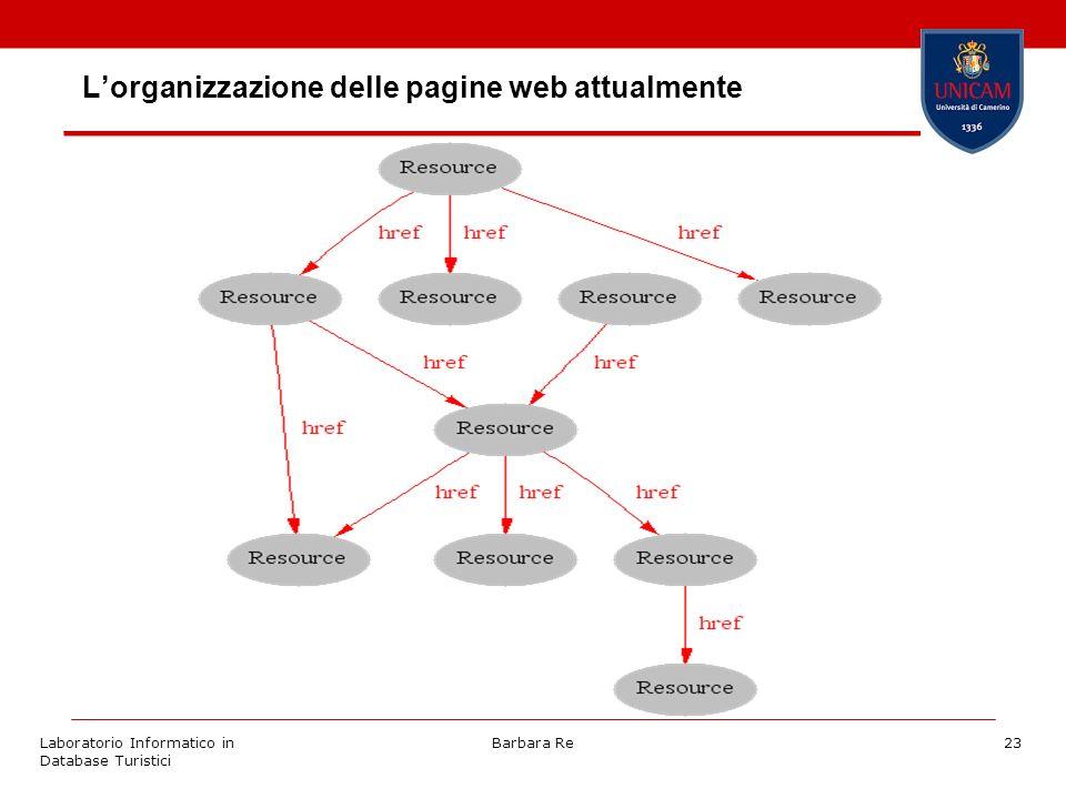 Laboratorio Informatico in Database Turistici Barbara Re23 Lorganizzazione delle pagine web attualmente